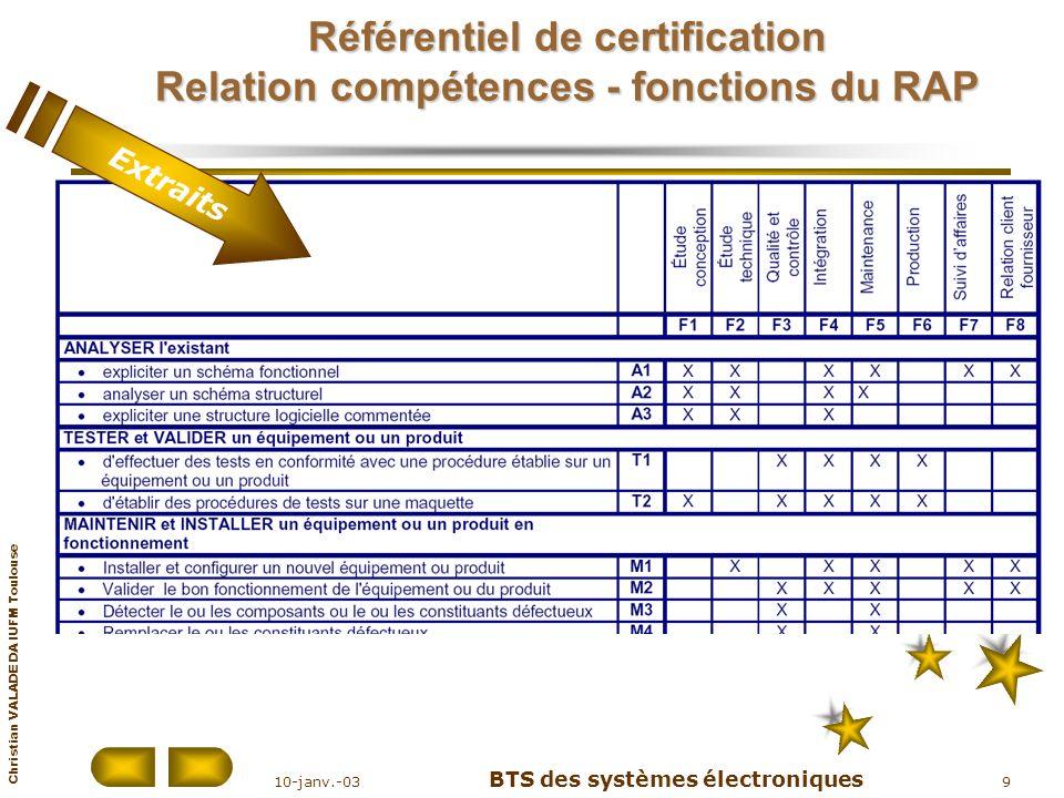 Christian VALADE DA IUFM Toulouse 10-janv.-03 BTS des systèmes électroniques 20 Règlement de lexamen (E4) Épreuve E4 : Étude dun système technique Cette épreuve a pour but de valider les compétences A1, A2, A3, E1 et E3 du référentiel du diplôme.