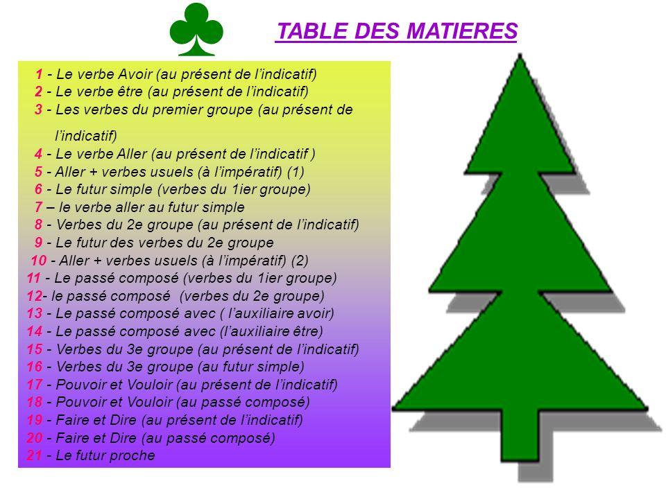 TABLE DES MATIERES 1 - Le verbe Avoir (au présent de lindicatif) 2 - Le verbe être (au présent de lindicatif) 3 - Les verbes du premier groupe (au présent de lindicatif) 4 - Le verbe Aller (au présent de lindicatif ) 5 - Aller + verbes usuels (à limpératif) (1) 6 - Le futur simple (verbes du 1ier groupe) 7 – le verbe aller au futur simple 8 - Verbes du 2e groupe (au présent de lindicatif) 9 - Le futur des verbes du 2e groupe 10 - Aller + verbes usuels (à limpératif) (2) 11 - Le passé composé (verbes du 1ier groupe) 12- le passé composé (verbes du 2e groupe) 13 - Le passé composé avec ( lauxiliaire avoir) 14 - Le passé composé avec (lauxiliaire être) 15 - Verbes du 3e groupe (au présent de lindicatif) 16 - Verbes du 3e groupe (au futur simple) 17 - Pouvoir et Vouloir (au présent de lindicatif) 18 - Pouvoir et Vouloir (au passé composé) 19 - Faire et Dire (au présent de lindicatif) 20 - Faire et Dire (au passé composé) 21 - Le futur proche