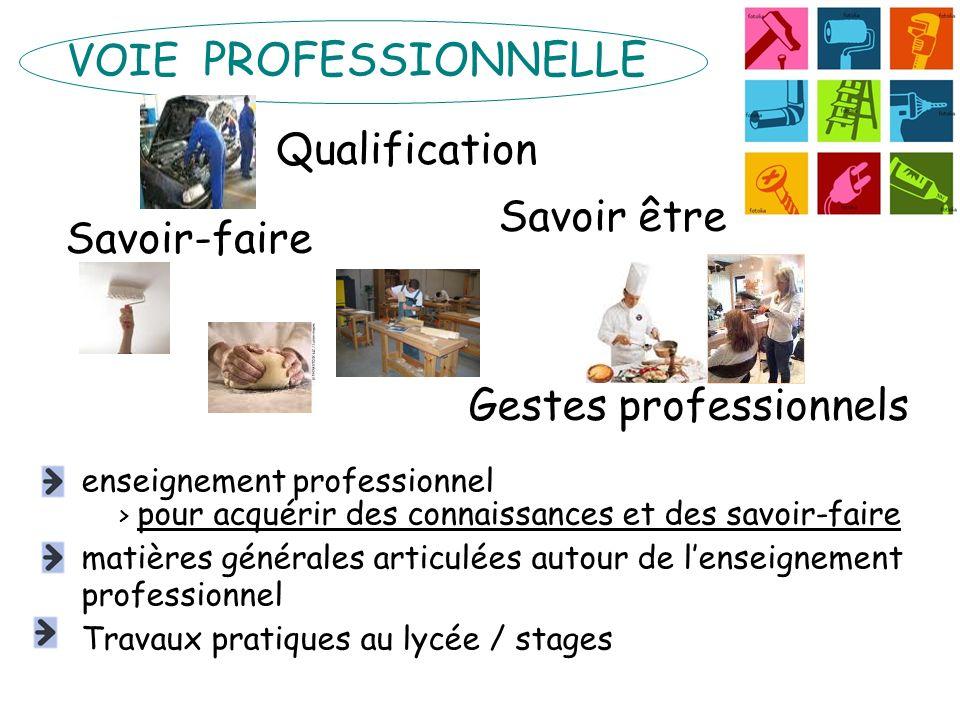 enseignement professionnel > pour acquérir des connaissances et des savoir-faire matières générales articulées autour de lenseignement professionnel T