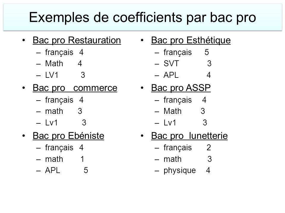 Exemples de coefficients par bac pro Bac pro Restauration –français 4 –Math 4 –LV1 3 Bac pro commerce –français 4 –math 3 –Lv1 3 Bac pro Ebéniste –fra
