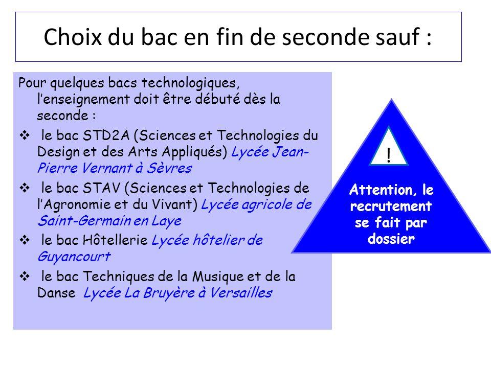 Choix du bac en fin de seconde sauf : Pour quelques bacs technologiques, lenseignement doit être débuté dès la seconde : le bac STD2A (Sciences et Tec