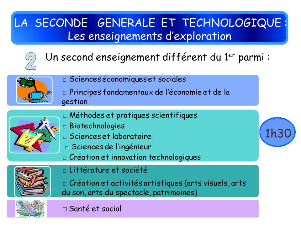 Un second enseignement différent du 1 er parmi : 1h30 LA SECONDE GENERALE ET TECHNOLOGIQUE : Les enseignements dexploration