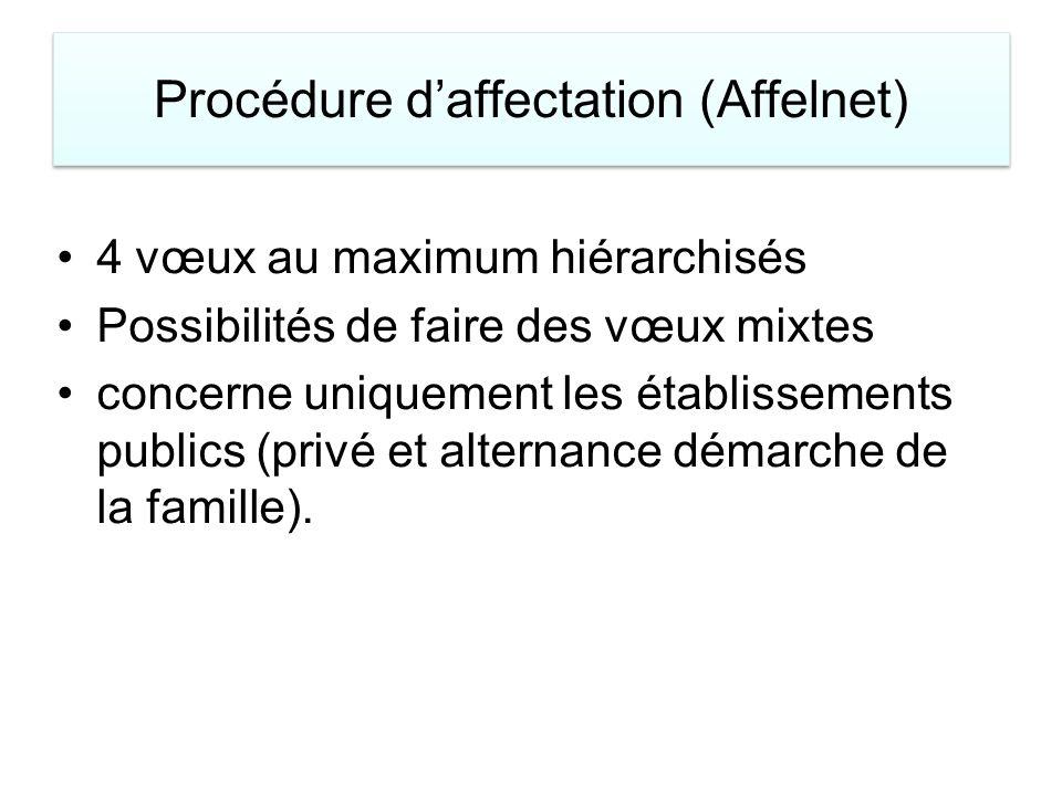 Procédure daffectation (Affelnet) 4 vœux au maximum hiérarchisés Possibilités de faire des vœux mixtes concerne uniquement les établissements publics