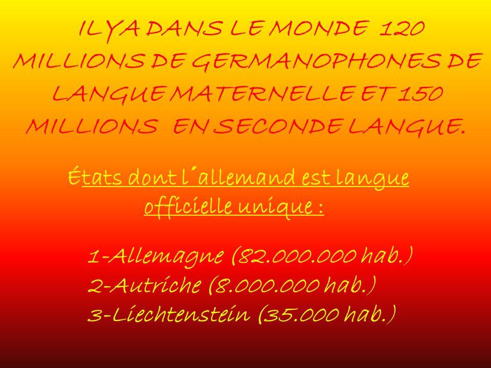 ILYA DANS LE MONDE 120 MILLIONS DE GERMANOPHONES DE LANGUE MATERNELLE ET 150 MILLIONS EN SECONDE LANGUE.