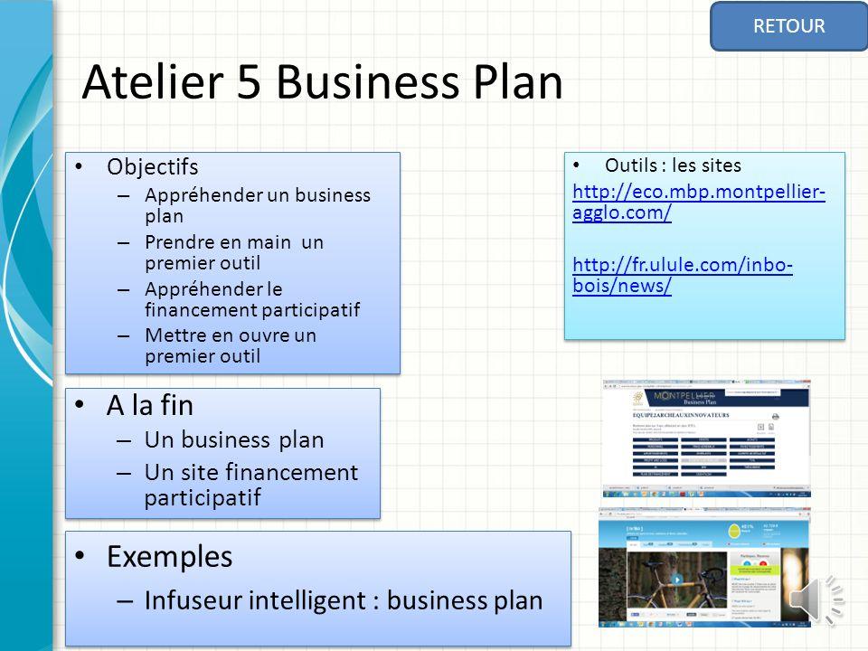 Le parcours de lArche LancementCréativité-usage Veille marché – juridique Fonctions Technologies Business plan- Financement ConceptionPrototypage Déve
