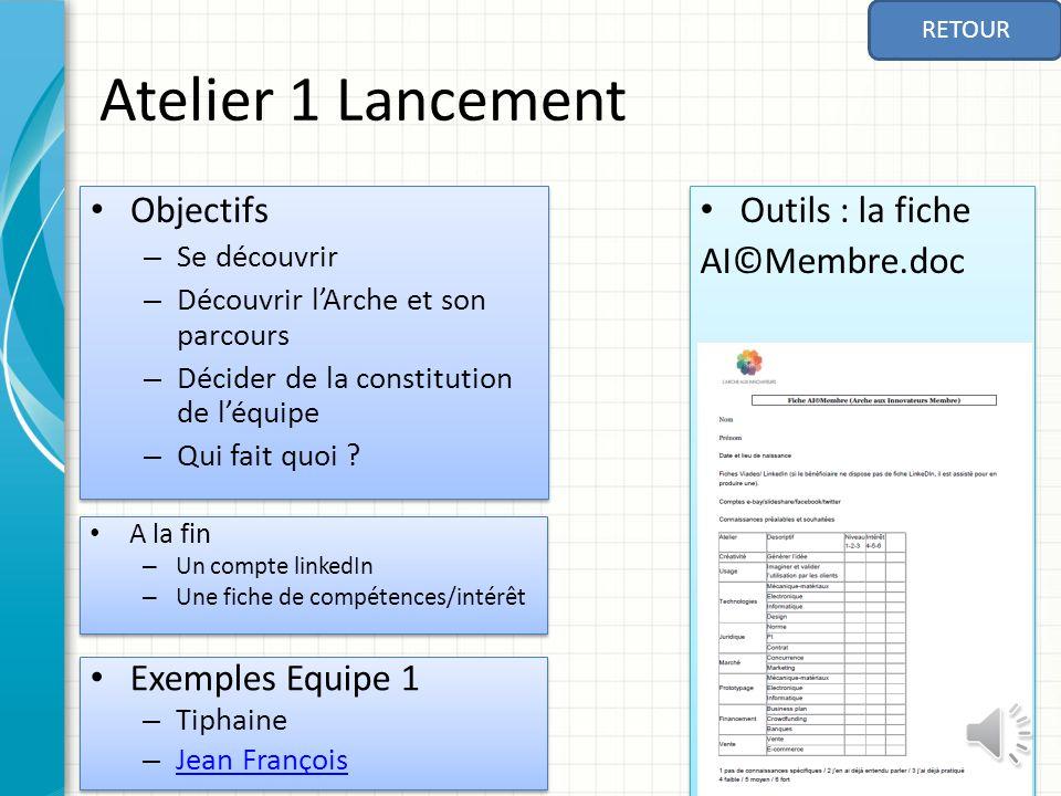 Atelier 1 Lancement Objectifs – Se découvrir – Découvrir lArche et son parcours – Décider de la constitution de léquipe – Qui fait quoi .