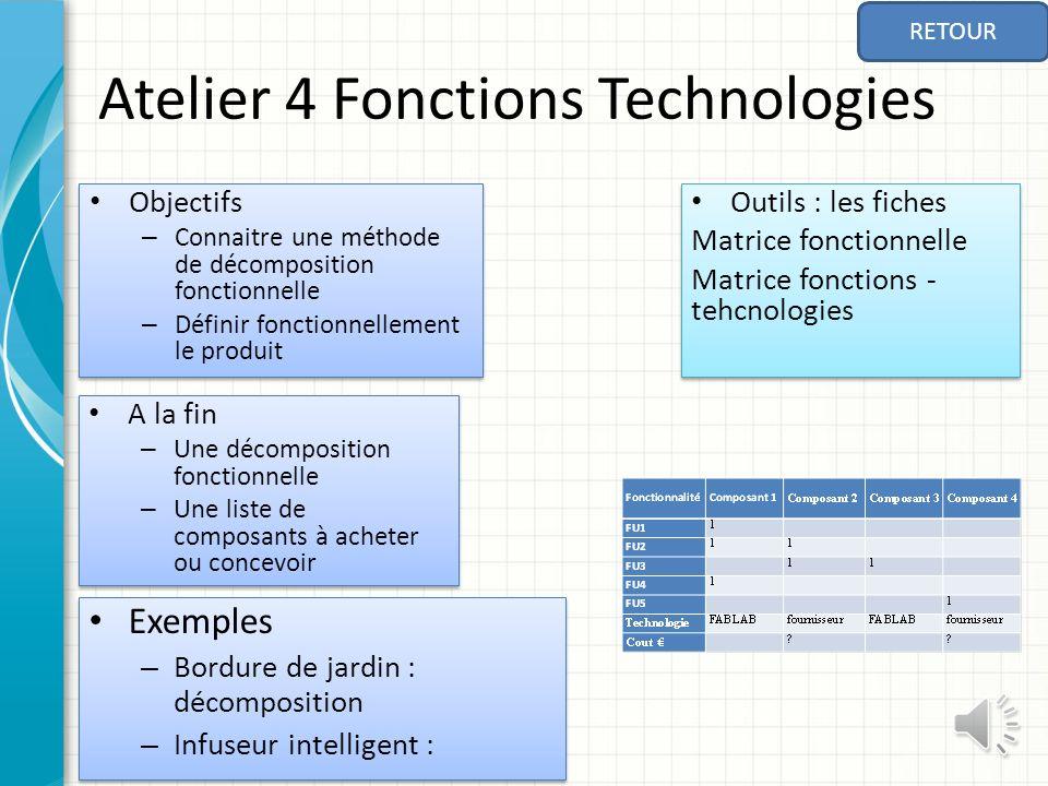 Atelier 4 Fonctions Technologies Objectifs – Connaitre une méthode de décomposition fonctionnelle – Définir fonctionnellement le produit Objectifs – Connaitre une méthode de décomposition fonctionnelle – Définir fonctionnellement le produit Outils : les fiches Matrice fonctionnelle Matrice fonctions - tehcnologies Outils : les fiches Matrice fonctionnelle Matrice fonctions - tehcnologies A la fin – Une décomposition fonctionnelle – Une liste de composants à acheter ou concevoir A la fin – Une décomposition fonctionnelle – Une liste de composants à acheter ou concevoir Exemples – Bordure de jardin : décomposition – Infuseur intelligent : Exemples – Bordure de jardin : décomposition – Infuseur intelligent : RETOUR