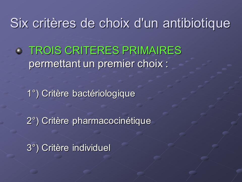 Six critères de choix d un antibiotique TROIS CRITERES PRIMAIRES permettant un premier choix : 1°) Critère bactériologique 2°) Critère pharmacocinétique 3°) Critère individuel