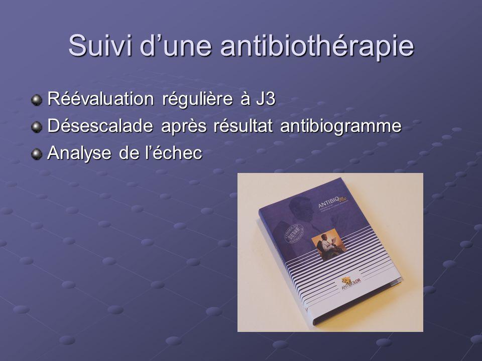 Suivi dune antibiothérapie Réévaluation régulière à J3 Désescalade après résultat antibiogramme Analyse de léchec