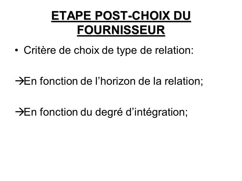 ETAPE POST-CHOIX DU FOURNISSEUR Critère de choix de type de relation: En fonction de lhorizon de la relation; En fonction du degré dintégration;