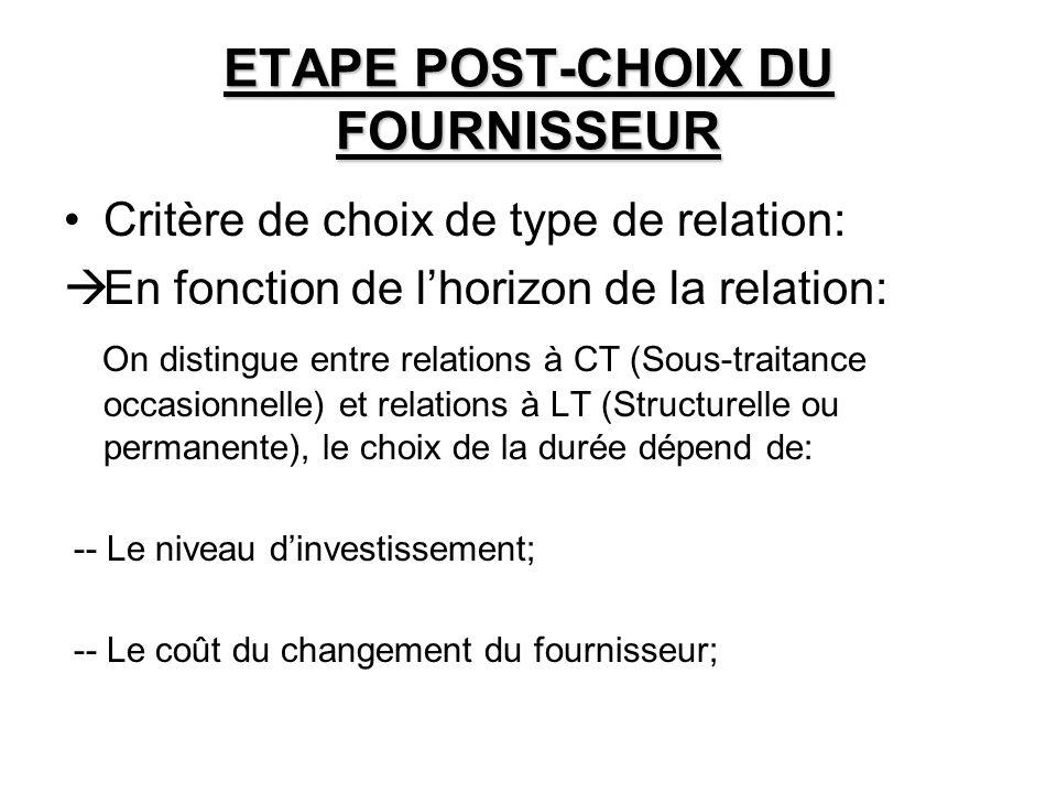 ETAPE POST-CHOIX DU FOURNISSEUR Critère de choix de type de relation: En fonction de lhorizon de la relation: On distingue entre relations à CT (Sous-
