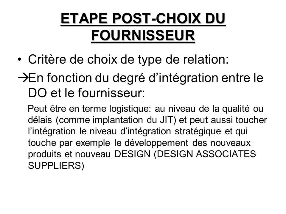 ETAPE POST-CHOIX DU FOURNISSEUR Critère de choix de type de relation: En fonction du degré dintégration entre le DO et le fournisseur: Peut être en te