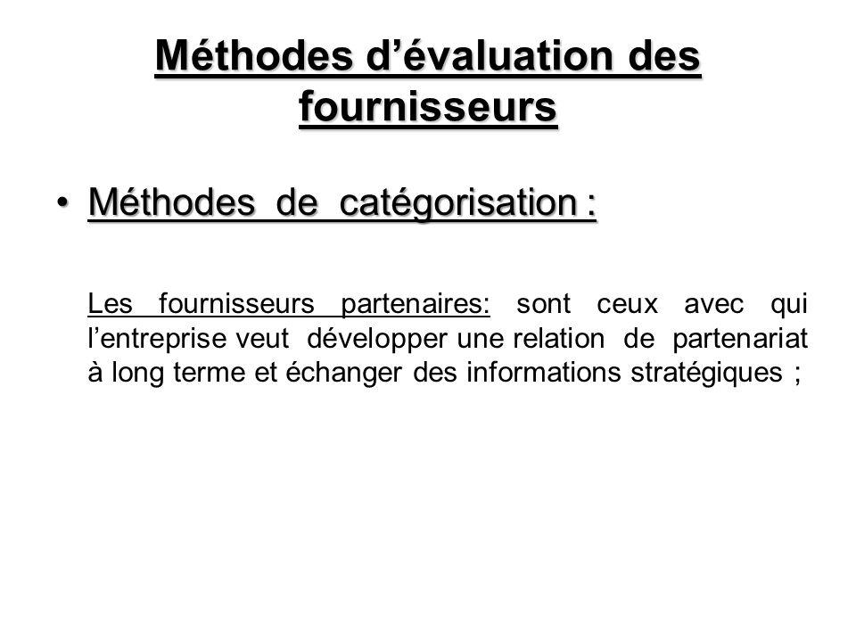 Méthodes dévaluation des fournisseurs Méthodes de catégorisation :Méthodes de catégorisation : Les fournisseurs partenaires: sont ceux avec qui lentre