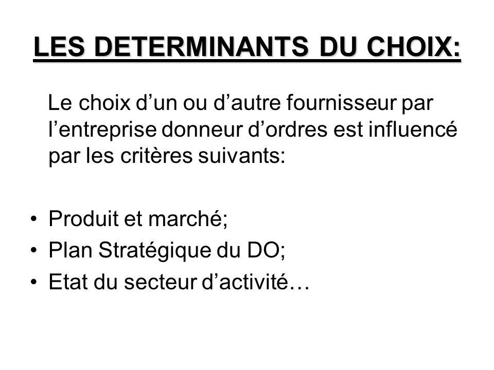 LES DETERMINANTS DU CHOIX: Le choix dun ou dautre fournisseur par lentreprise donneur dordres est influencé par les critères suivants: Produit et marc