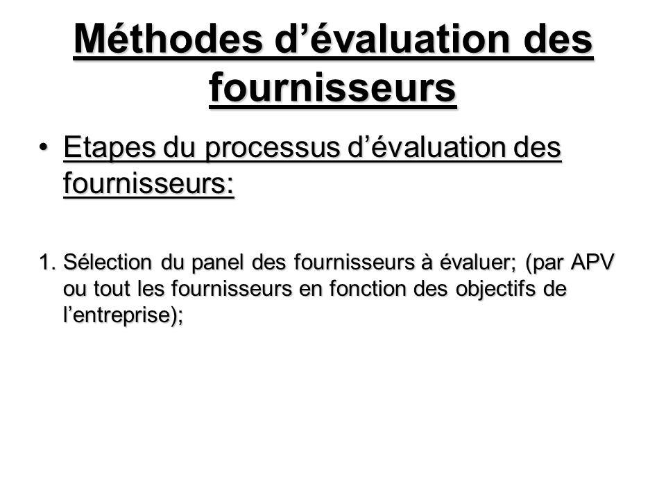 Méthodes dévaluation des fournisseurs Etapes du processus dévaluation des fournisseurs:Etapes du processus dévaluation des fournisseurs: 1.Sélection d