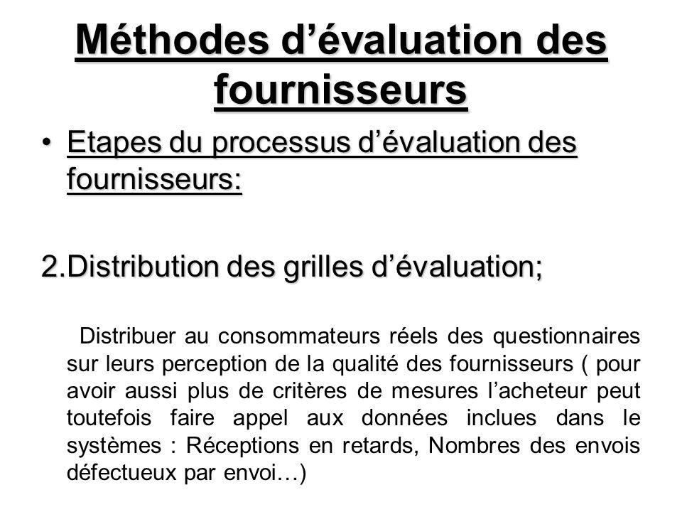 Etapes du processus dévaluation des fournisseurs:Etapes du processus dévaluation des fournisseurs: 2.Distribution des grilles dévaluation; Distribuer
