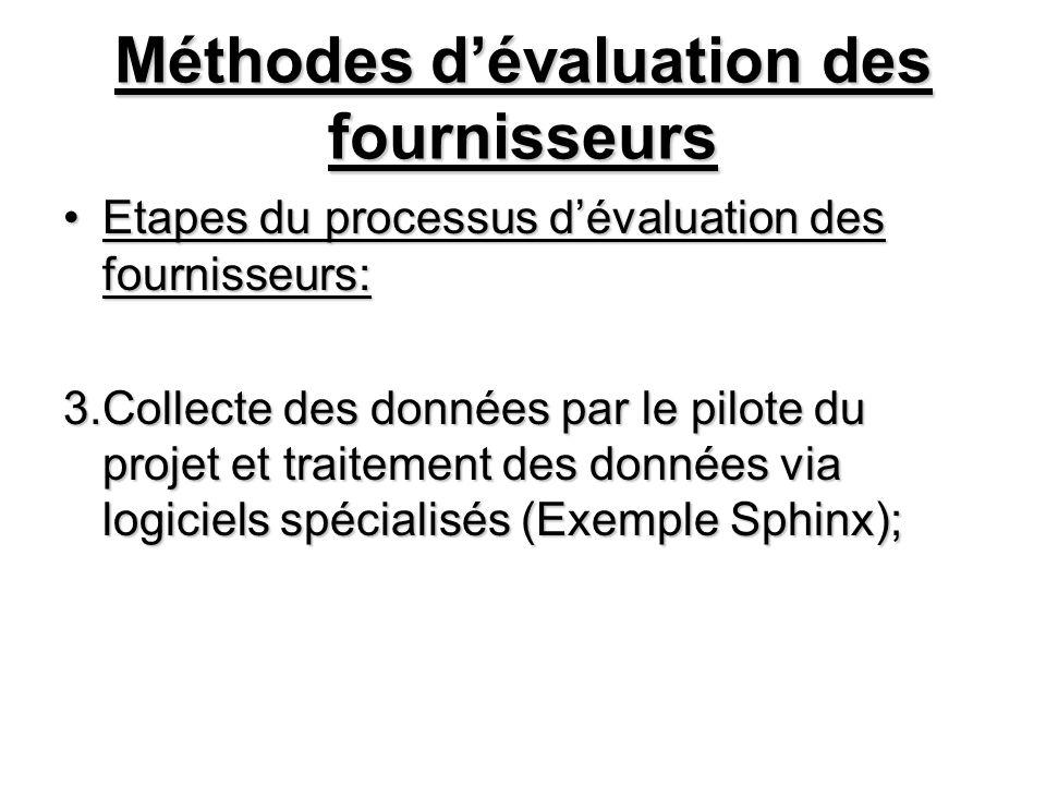 Etapes du processus dévaluation des fournisseurs:Etapes du processus dévaluation des fournisseurs: 3.Collecte des données par le pilote du projet et t