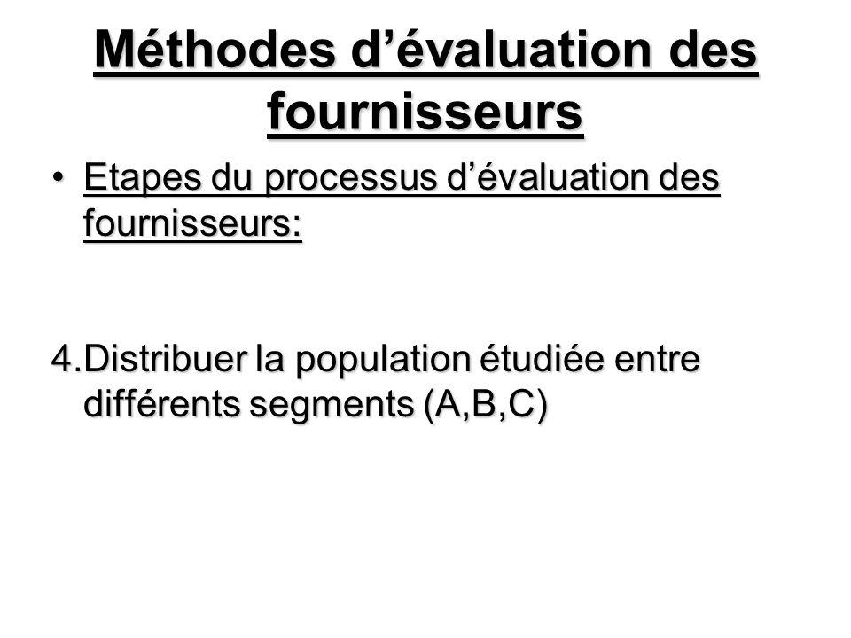 Etapes du processus dévaluation des fournisseurs:Etapes du processus dévaluation des fournisseurs: 4.Distribuer la population étudiée entre différents
