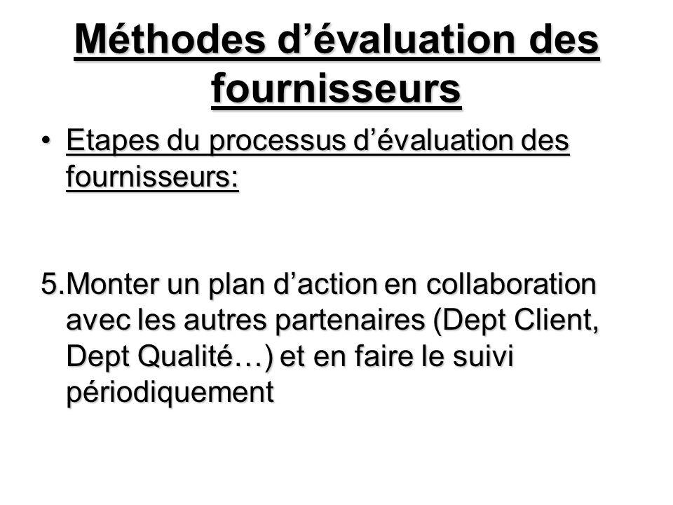 Etapes du processus dévaluation des fournisseurs:Etapes du processus dévaluation des fournisseurs: 5.Monter un plan daction en collaboration avec les