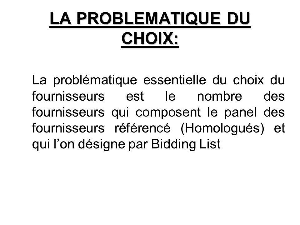 LA PROBLEMATIQUE DU CHOIX: La problématique essentielle du choix du fournisseurs est le nombre des fournisseurs qui composent le panel des fournisseur