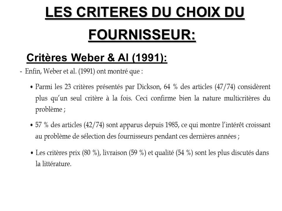 Critères Weber & Al (1991):