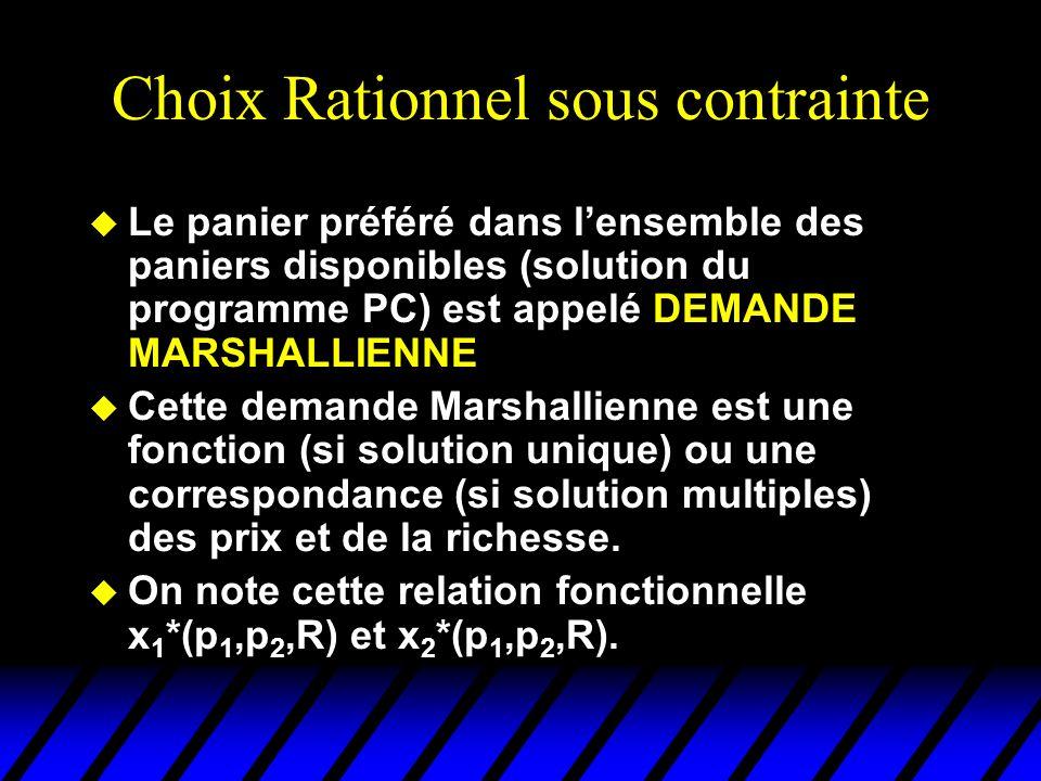 Choix Rationnel sous contrainte u Le panier préféré dans lensemble des paniers disponibles (solution du programme PC) est appelé DEMANDE MARSHALLIENNE