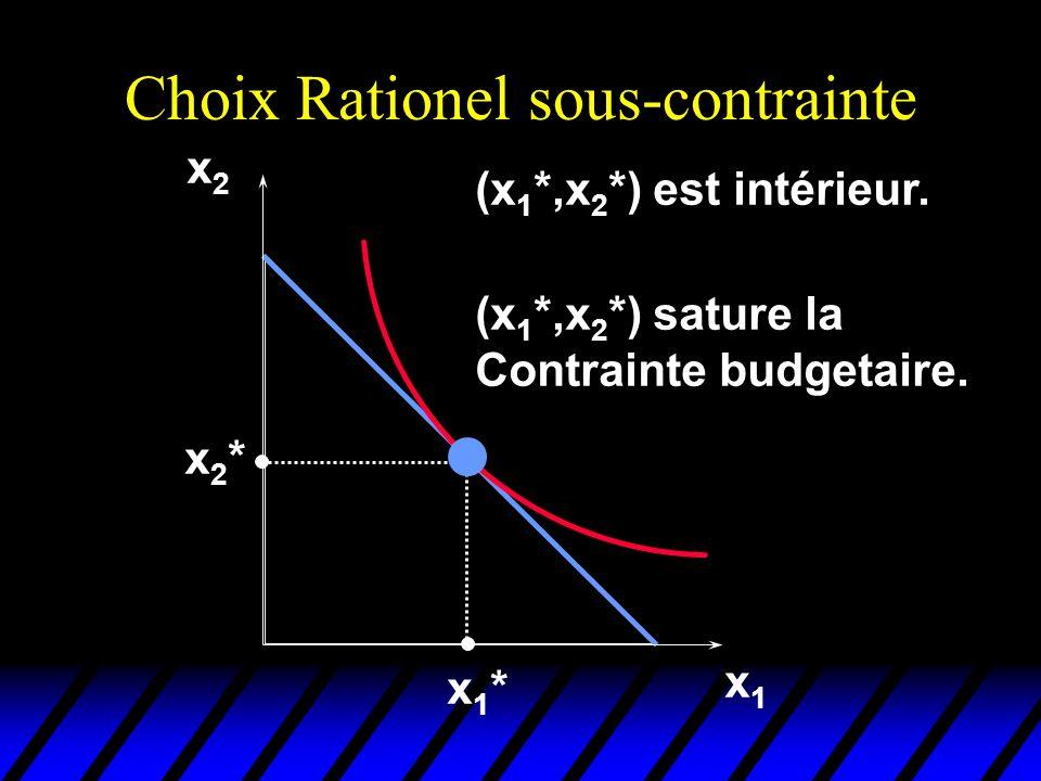Choix Rationel sous-contrainte x1x1 x2x2 x1*x1* x2*x2* (x 1 *,x 2 *) est intérieur. (x 1 *,x 2 *) sature la Contrainte budgetaire.