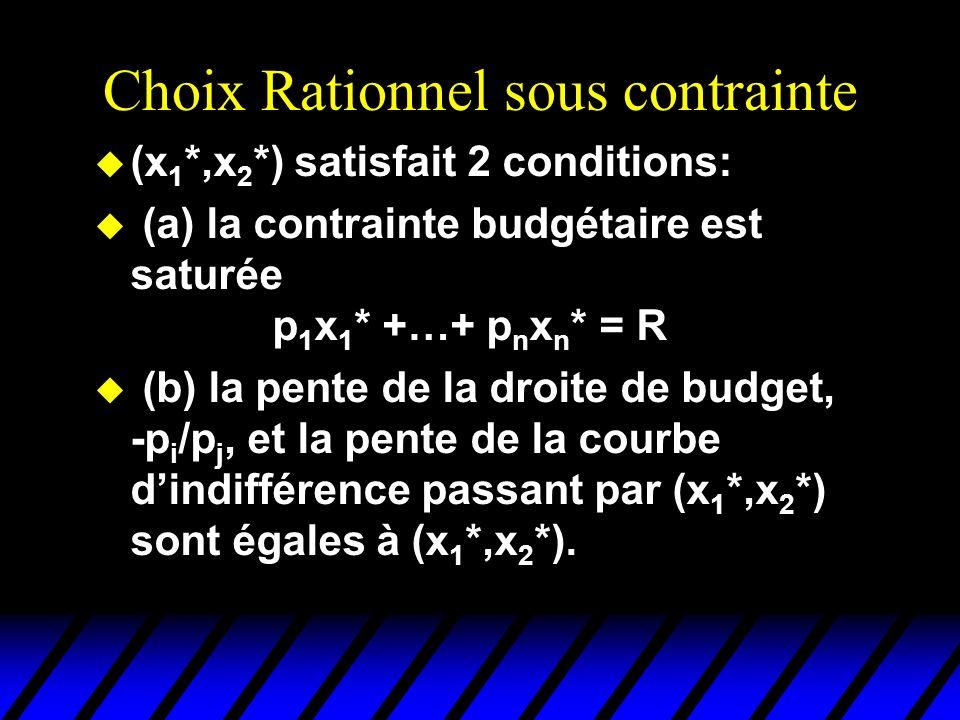 Choix Rationnel sous contrainte u (x 1 *,x 2 *) satisfait 2 conditions: u (a) la contrainte budgétaire est saturée p 1 x 1 * +…+ p n x n * = R u (b) l