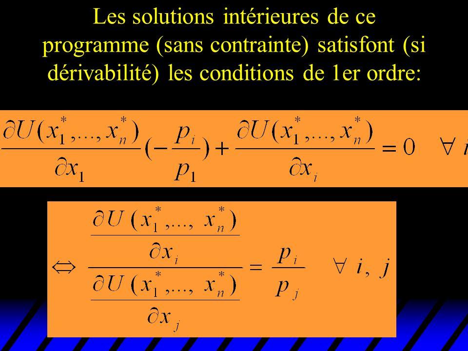 Les solutions intérieures de ce programme (sans contrainte) satisfont (si dérivabilité) les conditions de 1er ordre: