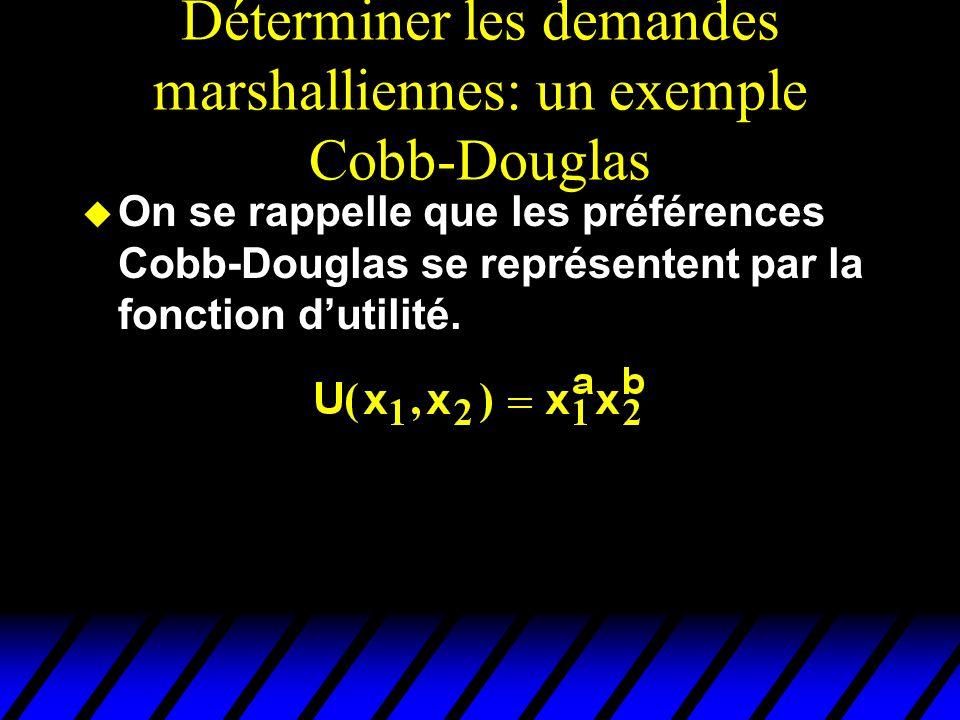 Déterminer les demandes marshalliennes: un exemple Cobb-Douglas u On se rappelle que les préférences Cobb-Douglas se représentent par la fonction duti