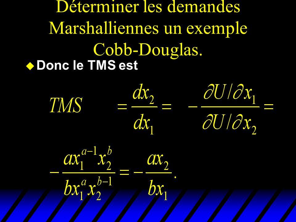 Déterminer les demandes Marshalliennes un exemple Cobb-Douglas. u Donc le TMS est