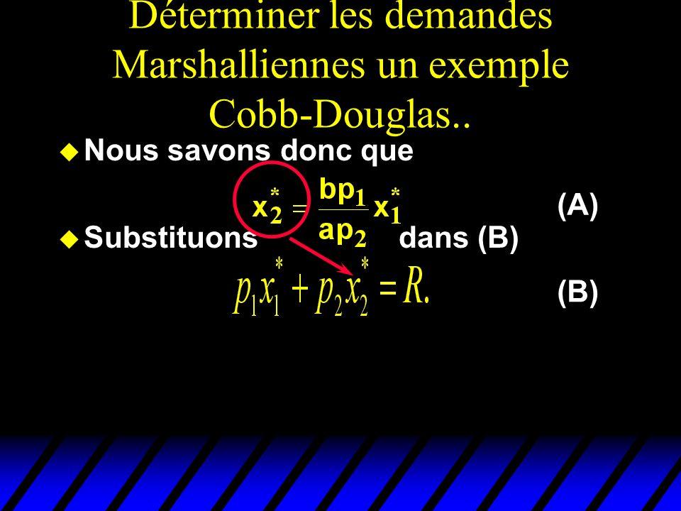 Déterminer les demandes Marshalliennes un exemple Cobb-Douglas.. u Nous savons donc que u Substituons dans (B) (A) (B)