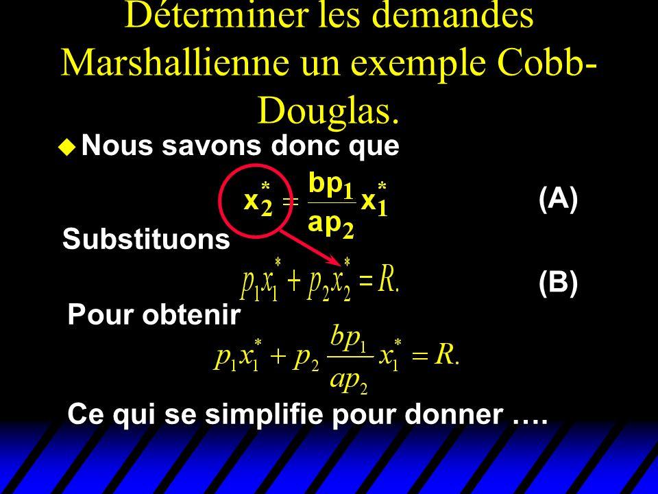 Déterminer les demandes Marshallienne un exemple Cobb- Douglas. u Nous savons donc que (A) (B) Substituons Pour obtenir Ce qui se simplifie pour donne
