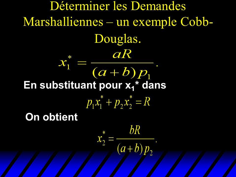 Déterminer les Demandes Marshalliennes – un exemple Cobb- Douglas. En substituant pour x 1 * dans On obtient
