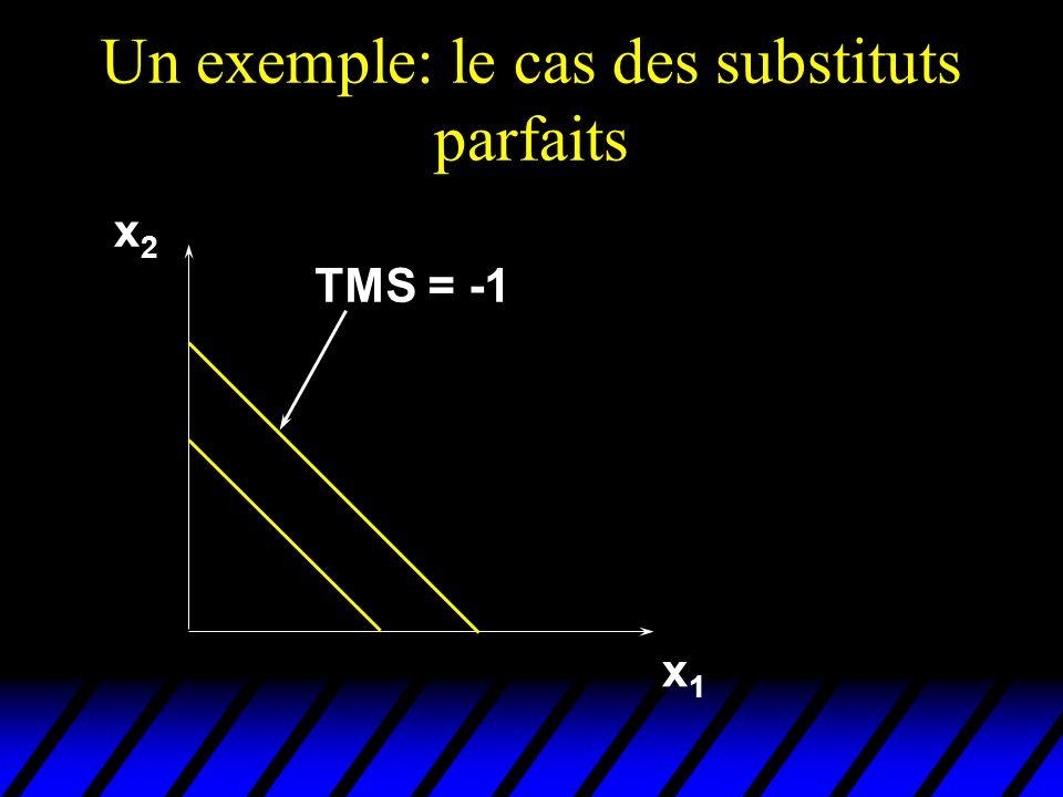 Un exemple: le cas des substituts parfaits x1x1 x2x2 TMS = -1