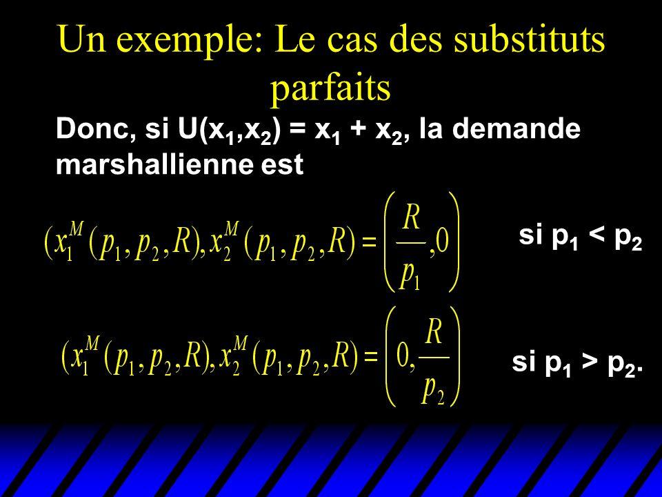 Un exemple: Le cas des substituts parfaits Donc, si U(x 1,x 2 ) = x 1 + x 2, la demande marshallienne est si p 1 < p 2 si p 1 > p 2.