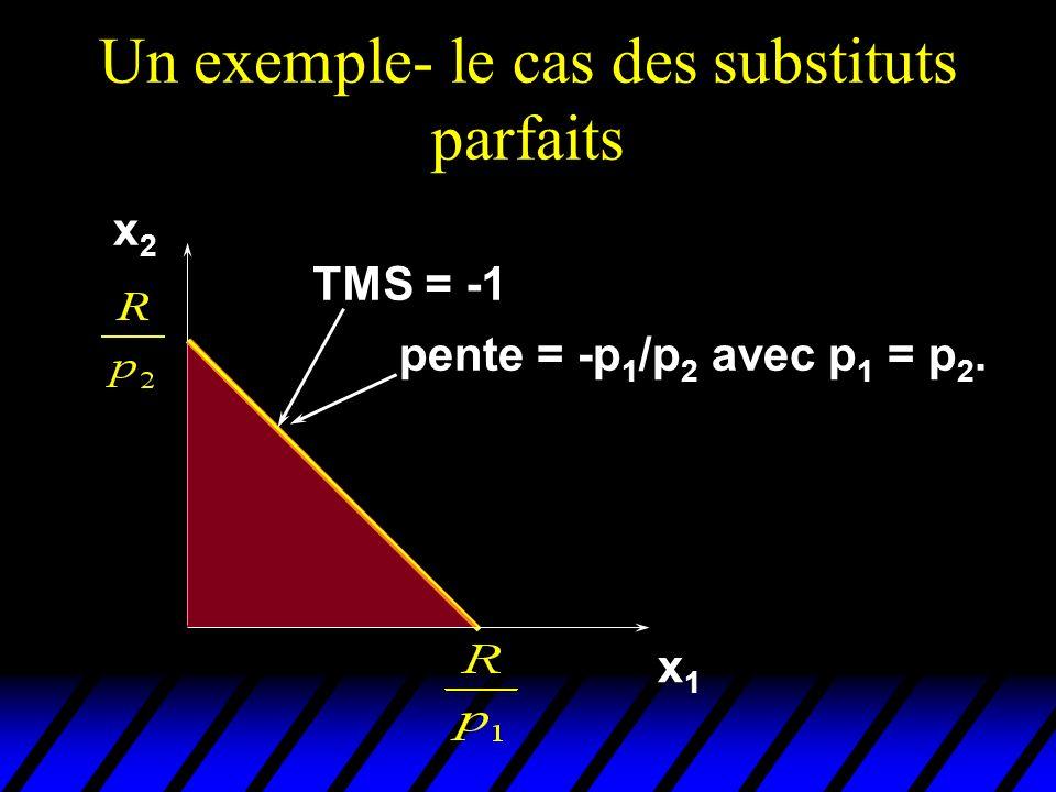 Un exemple- le cas des substituts parfaits x1x1 x2x2 TMS = -1 pente = -p 1 /p 2 avec p 1 = p 2.