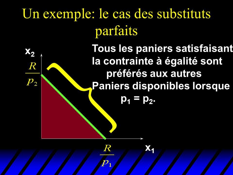 Un exemple: le cas des substituts parfaits x1x1 x2x2 Tous les paniers satisfaisant la contrainte à égalité sont préférés aux autres Paniers disponible