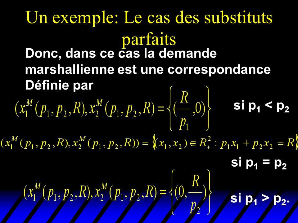 Un exemple: Le cas des substituts parfaits Donc, dans ce cas la demande marshallienne est une correspondance Définie par si p 1 < p 2 si p 1 > p 2. si