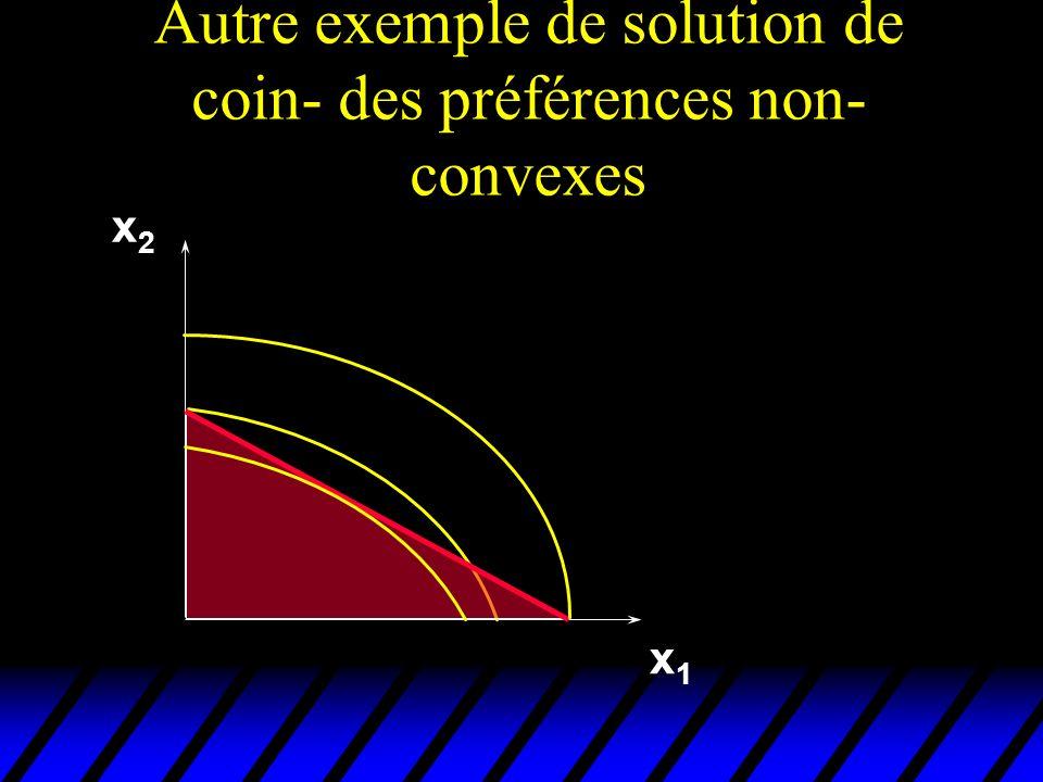 Autre exemple de solution de coin- des préférences non- convexes x1x1 x2x2