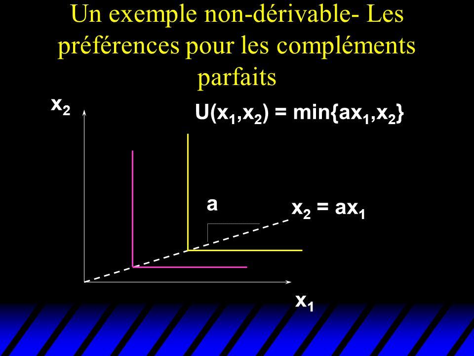 Un exemple non-dérivable- Les préférences pour les compléments parfaits x1x1 x2x2 U(x 1,x 2 ) = min{ax 1,x 2 } x 2 = ax 1 a