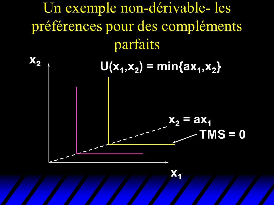 Un exemple non-dérivable- les préférences pour des compléments parfaits x1x1 x2x2 TMS = 0 U(x 1,x 2 ) = min{ax 1,x 2 } x 2 = ax 1