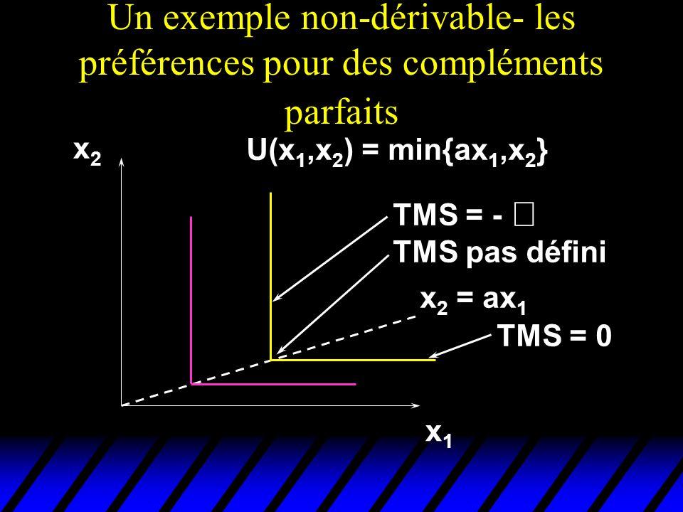 Un exemple non-dérivable- les préférences pour des compléments parfaits x1x1 x2x2 TMS = - TMS = 0 TMS pas défini U(x 1,x 2 ) = min{ax 1,x 2 } x 2 = ax