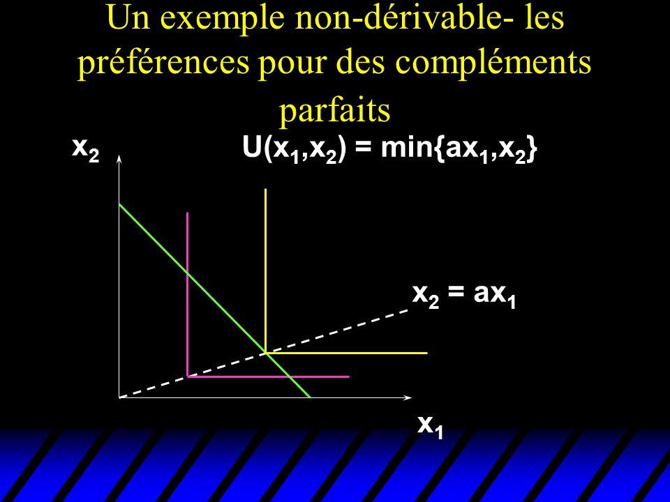Un exemple non-dérivable- les préférences pour des compléments parfaits x1x1 x2x2 U(x 1,x 2 ) = min{ax 1,x 2 } x 2 = ax 1