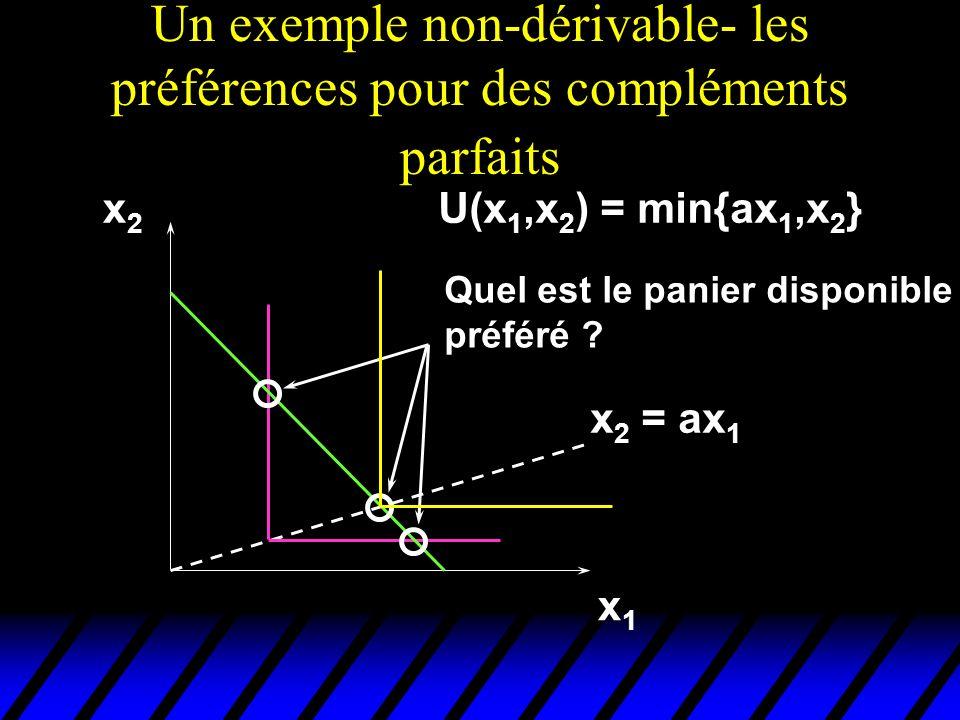 Un exemple non-dérivable- les préférences pour des compléments parfaits x1x1 x2x2 U(x 1,x 2 ) = min{ax 1,x 2 } x 2 = ax 1 Quel est le panier disponibl