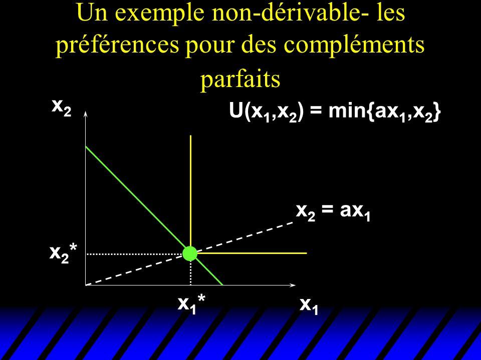 Un exemple non-dérivable- les préférences pour des compléments parfaits x1x1 x2x2 U(x 1,x 2 ) = min{ax 1,x 2 } x 2 = ax 1 x1*x1* x2*x2*