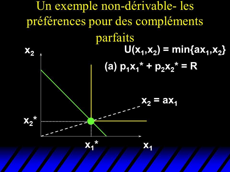 Un exemple non-dérivable- les préférences pour des compléments parfaits x1x1 x2x2 U(x 1,x 2 ) = min{ax 1,x 2 } x 2 = ax 1 x1*x1* x2*x2* (a) p 1 x 1 *