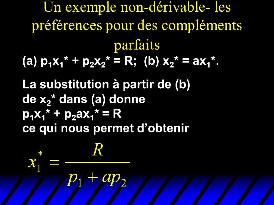 Un exemple non-dérivable- les préférences pour des compléments parfaits (a) p 1 x 1 * + p 2 x 2 * = R; (b) x 2 * = ax 1 *. La substitution à partir de
