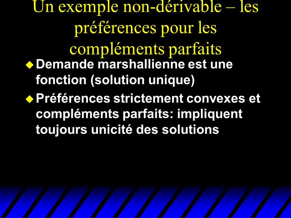 Un exemple non-dérivable – les préférences pour les compléments parfaits u Demande marshallienne est une fonction (solution unique) u Préférences stri