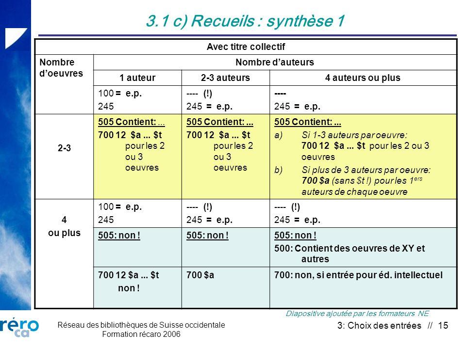 Réseau des bibliothèques de Suisse occidentale Formation récaro 2006 3: Choix des entrées // 15 3.1 c) Recueils : synthèse 1 Avec titre collectif Nomb